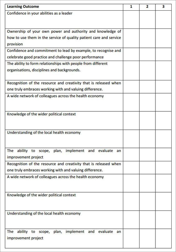 Leadership Development Plan, Leadership Development Plan Template - example of a personal development plan