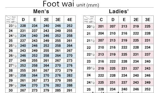 Nike Foot Width Size Chart In 2020 Nike Shoes Size Chart Size Chart For Kids Nike Wide Shoes