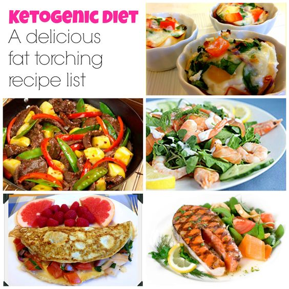 The Best Ketogenic Diet Recipes | My Dream Shape!