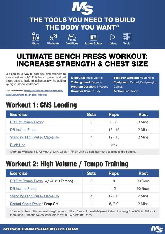 Ultimate Bench Press Workout Increase Strength And Chest Size Bench Press Workout Bench Press Muscle Building Workouts
