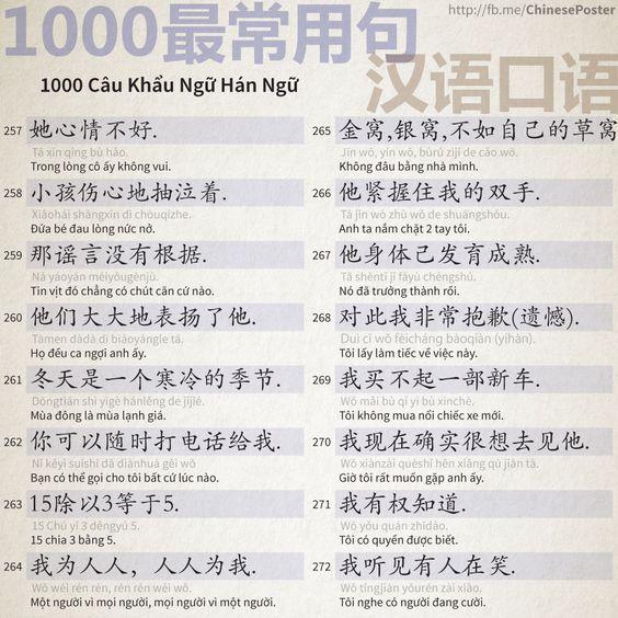 1000 Câu Khẩu Ngữ - Phần 17:
