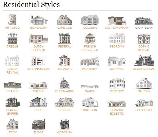 architectural styles style guides and style on pinterest ForHome Architecture Styles