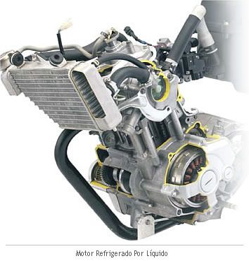 Motor refrigerado por líquido