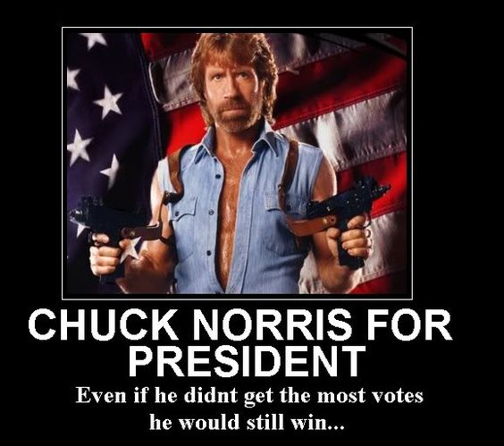 President Norris