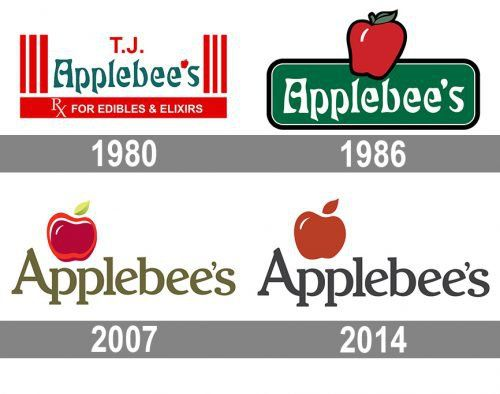 Applebees In 2021 History Logo History Google Meant To Be