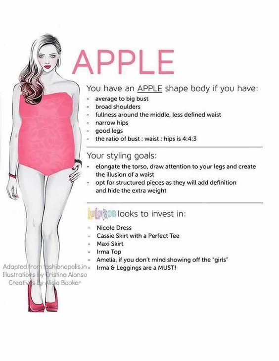 Apple Shape Lularoe Which Styles Are Best For Your Body Type Lularoe Pinterest Shopping