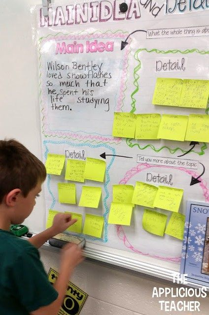 main idea and details interactive anchor chart- This idea is genius! She made the chart ahead of time and laminated it so it can be used again and again. Even better? The students are in charge of filling in the information. (oh! and this chart is free!)