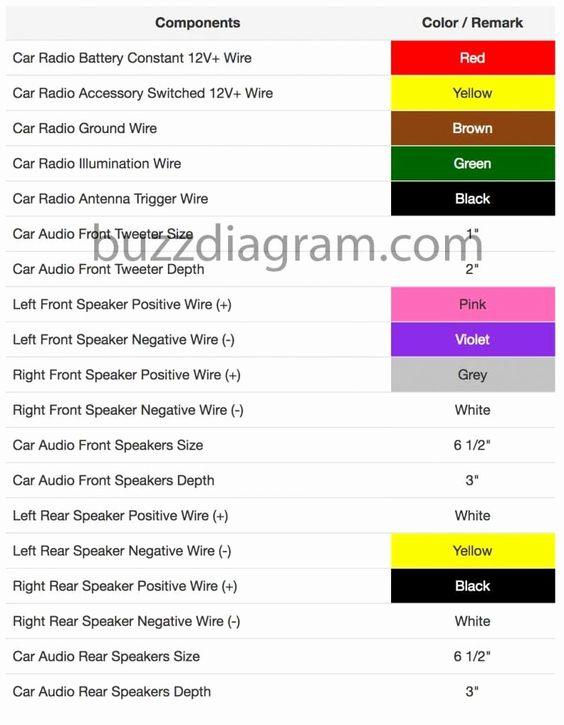 Inspirational 1997 Toyota Camry Radio Wiring Diagram Di 2020