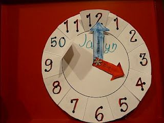Fab way to teach how to tell time