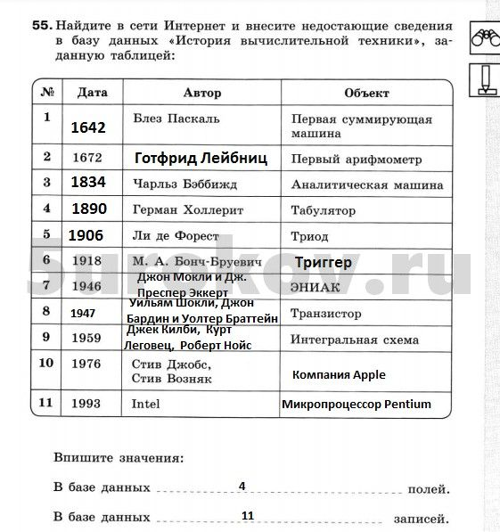 Ответы к экспресс контрольным физическая география украины 8 класс в.ф.вовк