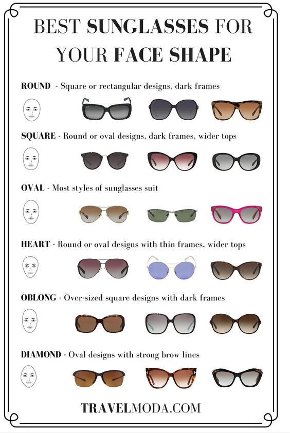 Eyeglass Frames Match Your Face : best sunglasses for your face shape - infographic Style ...