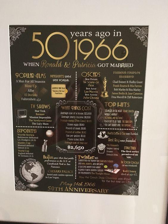 Gift ideas golden anniversary