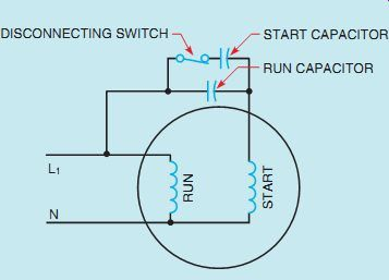 Pin By Abdullah Afif On Refrigeration And Air Conditioning التبريد والتكييف Refrigeration And Air Conditioning Electrical Motors Fridge Repair