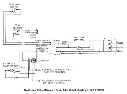 mercruiser trim solenoid wiring  electrical diagram