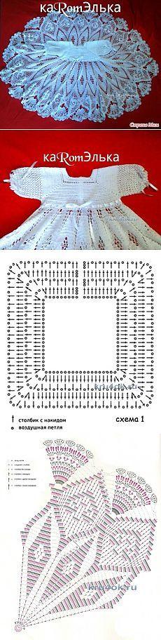 Детское платье крючком — работа кaRomЭлькa - вязание крючком на kru4ok.ru: