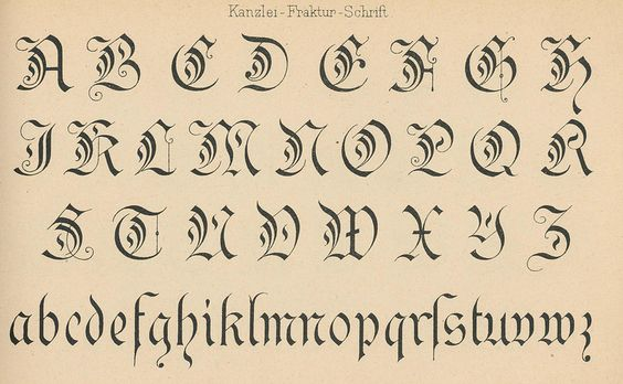 Schriftarten und  Zierschriften pm 1890  kanzlei fracturschrift