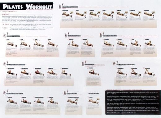 Pilates Posters Buy Online Pilates Reformer Exercises