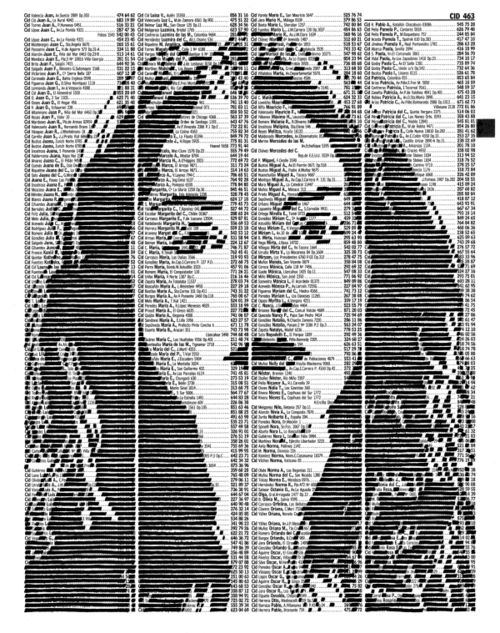 Ink On Phone Book by Carlos Zuniga: Phonebook Art, Awesome Telephone, 98 Portraits, Book 23, Book Portraits, 135 Portraits