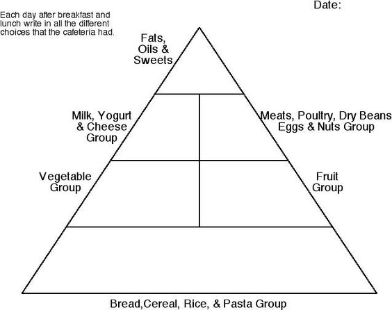 blank food guide pyramid school printables pinterest in pictures food pyramid and pictures. Black Bedroom Furniture Sets. Home Design Ideas