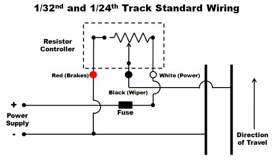 414b4d2e71115b0d7572cd377d0e2eb6 slot cars portal which track design software to use? slot car illustrated forum slot car track wiring diagram at virtualis.co