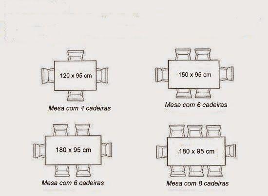 Medidas de mesas de jantar : redondas, ovais e retangulares | Mesas e