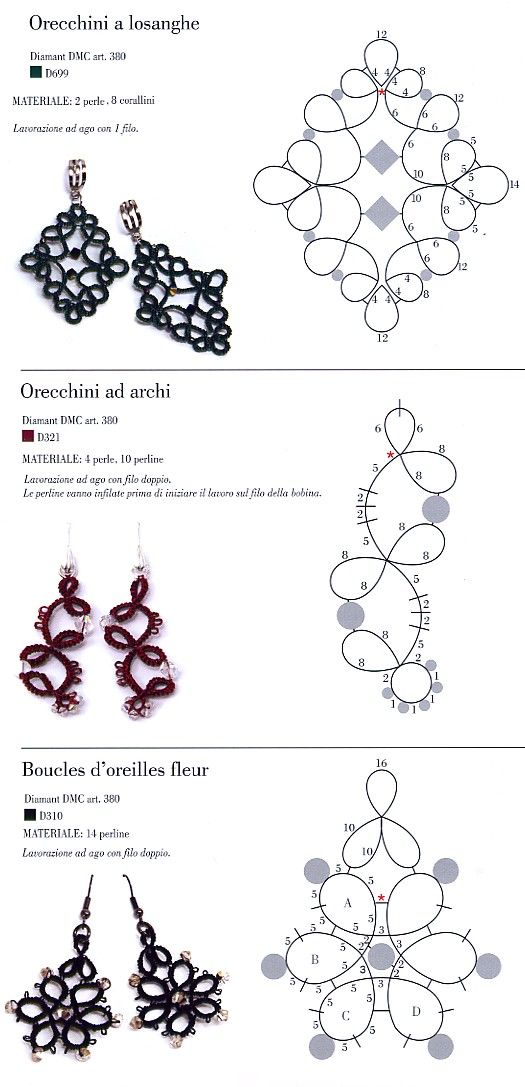 Earrings tatting pattern: