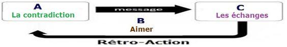 l'Athéisme de raison  on en parle 4162ddacd147fb687b7a04865eade59e