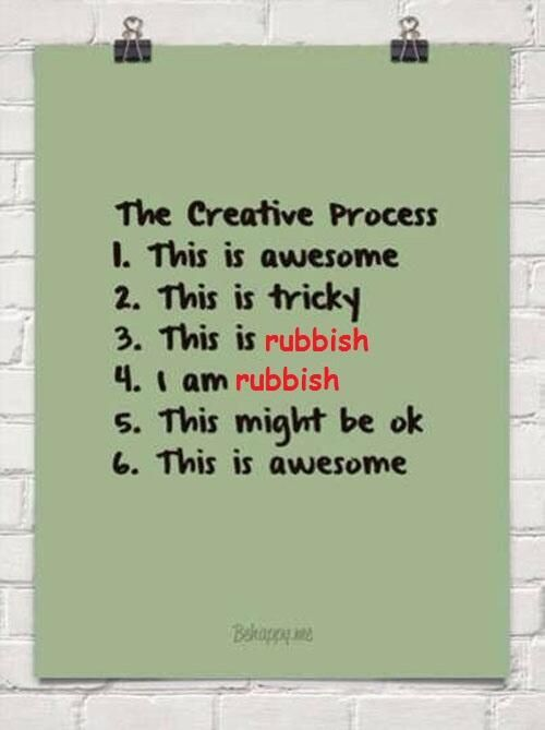The creative process | Merry Go Crazy