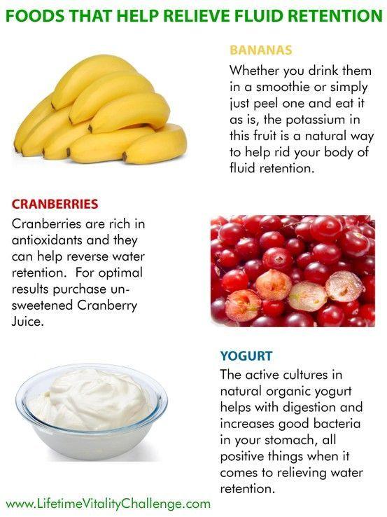diet to eliminate water retention