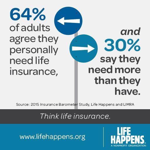 Life Insurance Statistics Understandinginsurancecoverage Life