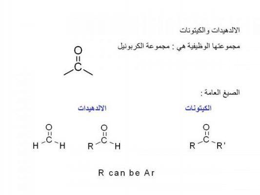 بحث عن مركبات الكربونيل Math Math Equations