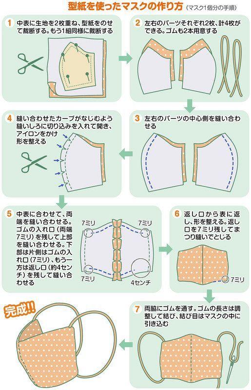 型紙 小池 マスク