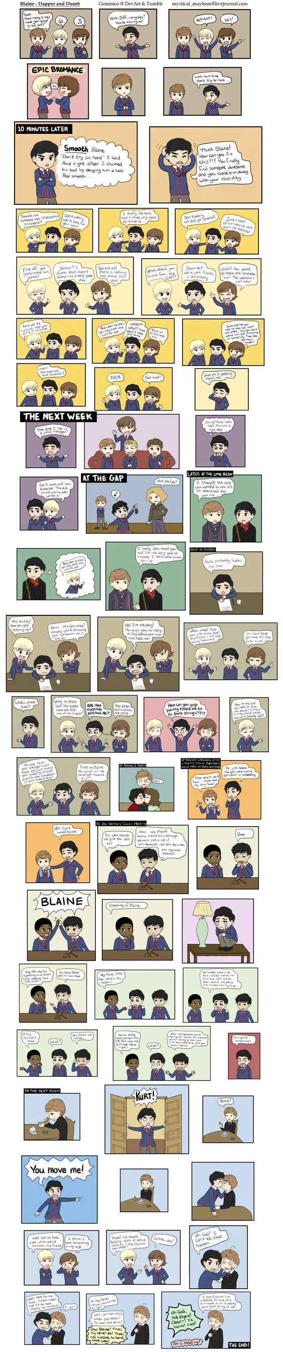Blaine - Dapper and Dumb Comic by Geminico