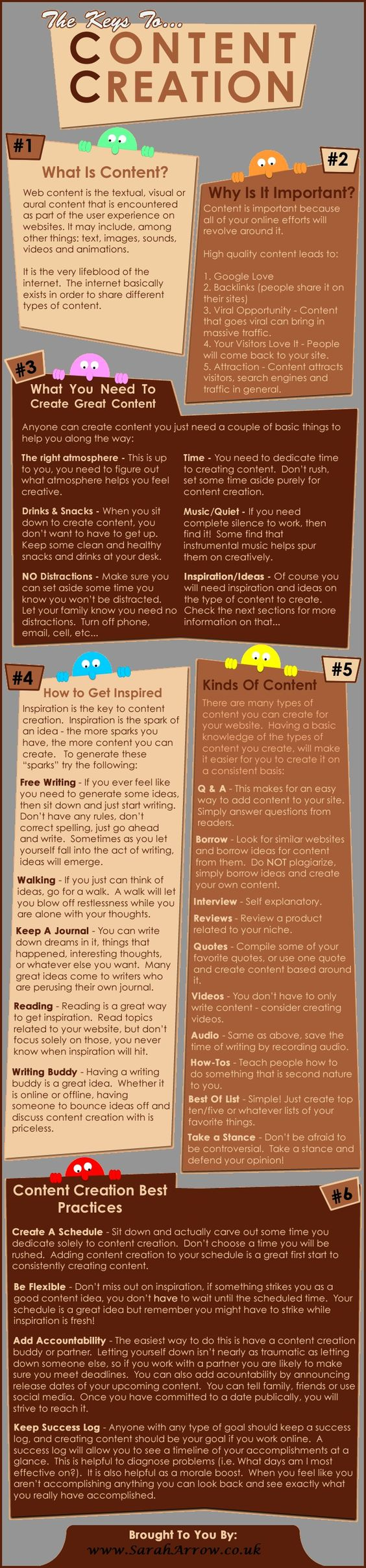 The keys to content creation infographic