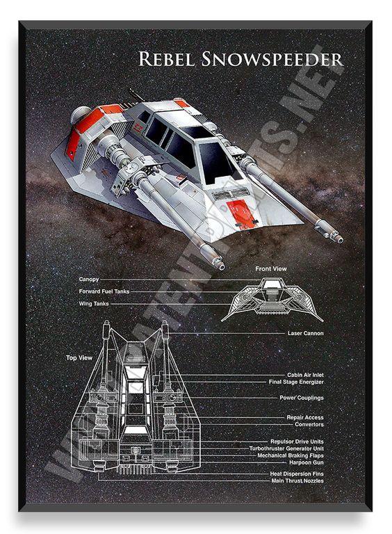 Rebel Snowspeeder, Star Wars Poster