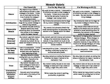 Memoir essay introduction