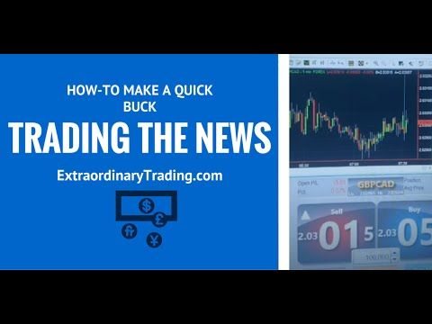 News Driven Forex Scalp Trading Strategy On The 1 Minute Chart