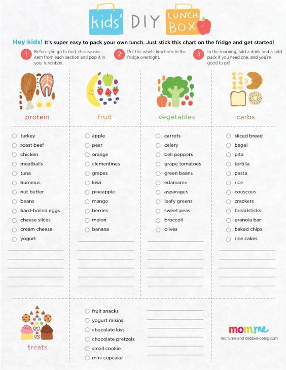 The Secret To Making School Lunches - Check out this sanity-saving cheat sheet that even your kids can follow.