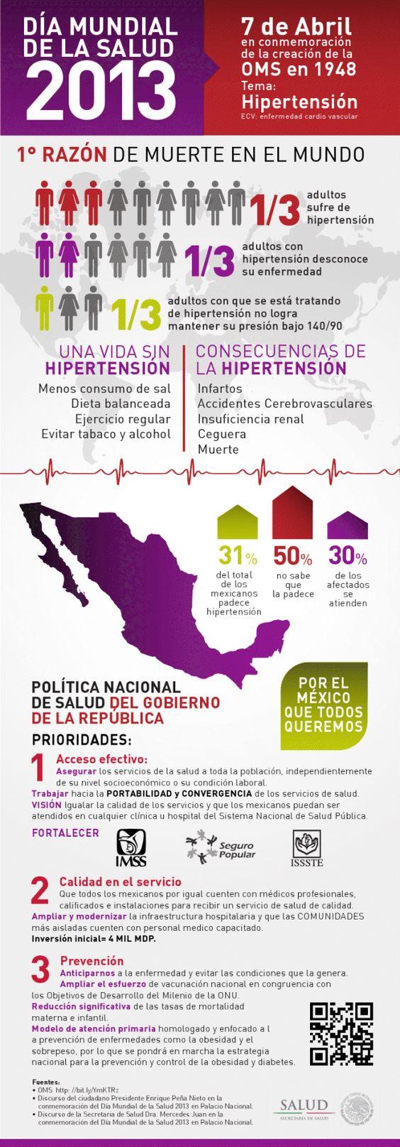 Día Mundial de la Salud [infografia]
