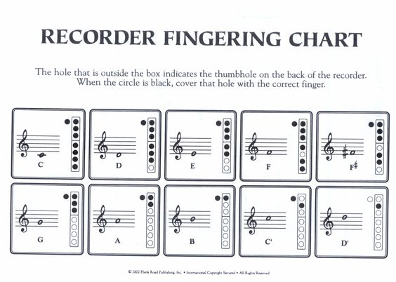 recorder notes or use the Interactive Recorder Fingering Chart - recorder finger chart