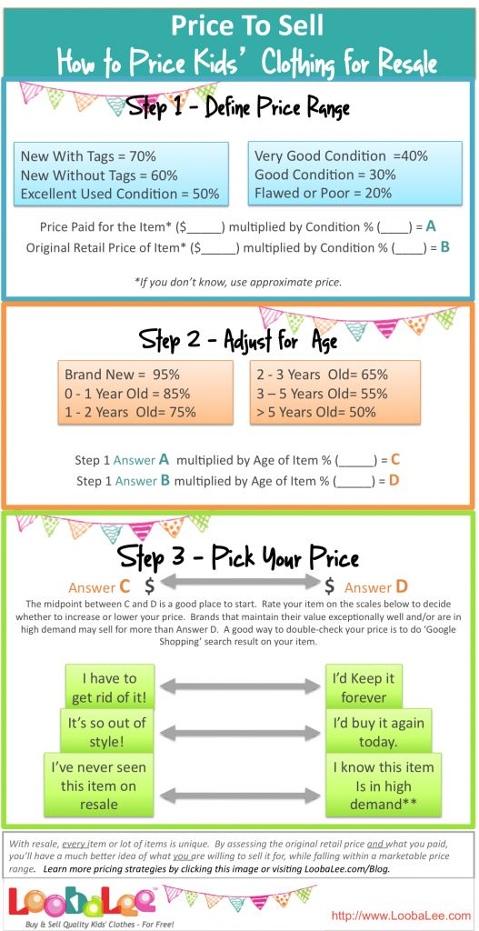 What's the value of your kids' clothing? Tips on how to price for online resale