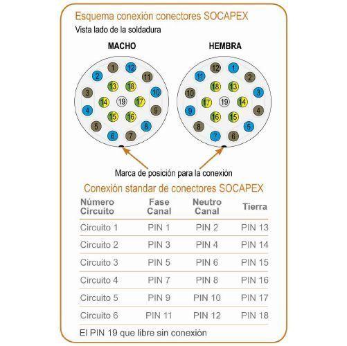 41b131f2fe999234797121311f25f64e hembra chasis socapex, base socapex, socapex amphenol 410ar, siluj socapex wiring diagram at beritabola.co