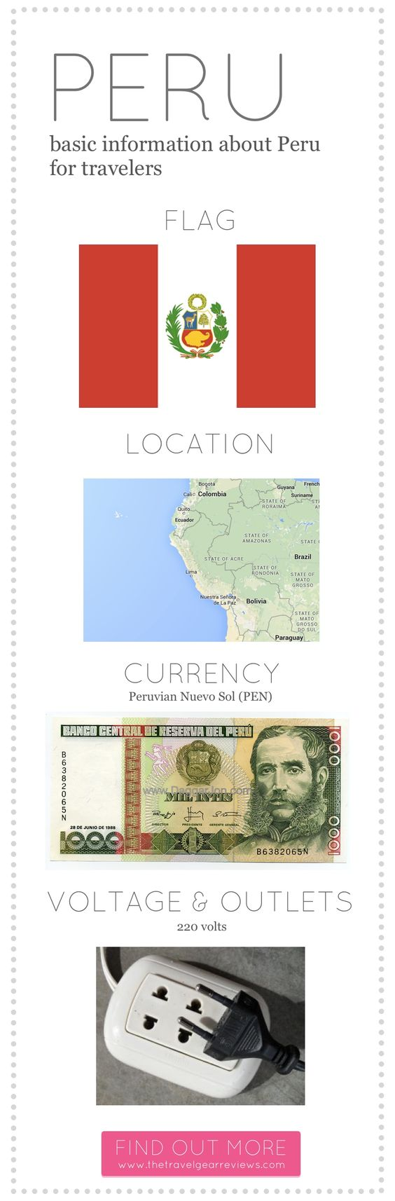 Basic info about peru including the voltage, flag, location and currency. #travel