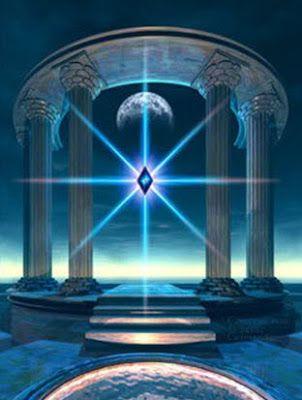 Edgar Cayce afstammelingen van Atlantis zijn rh negatieve bloedgroepen