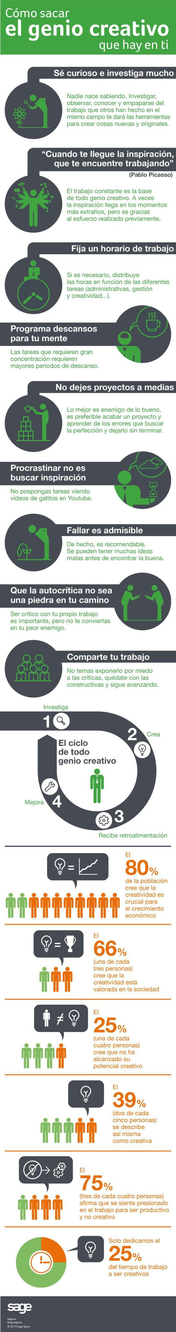 GenioCreativoDescubreMejorTi-Infografía-BlogGesvin