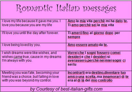 Italian Love Quotes Endearing Famous Italian Love Quotes Picture