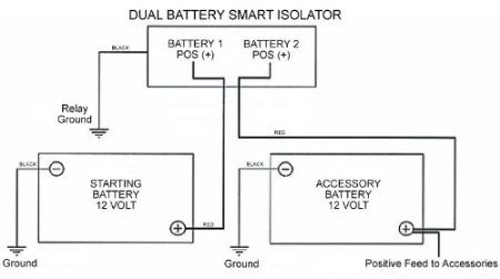 wiring diagramme for smart dual battery 140a isolator auto boat rv price 79 95 free shipping