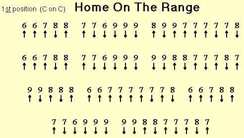 Harmonica harmonica tabs mario : piano tabs let it Tags : piano tabs let it go piano tabs let it be ...
