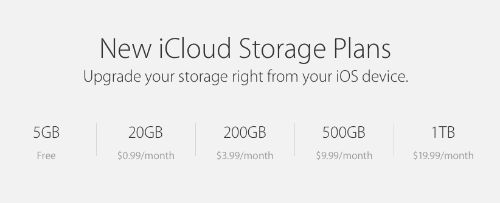 Apple Announces Apple Pay, New iCloud Prices and iOS 8 Release Date - http://www.ipadsadvisor.com/apple-announces-apple-pay-new-icloud-prices-and-ios-8-release-date