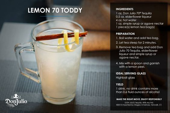 Lemon 70 Toddy